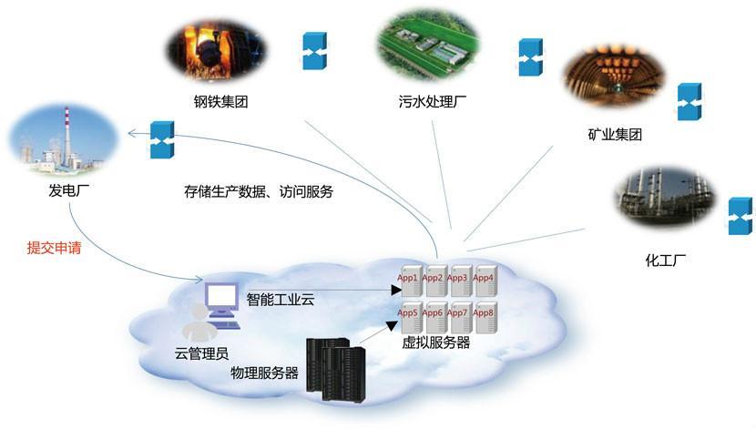 中国物联网开网日期-搜狗问问
